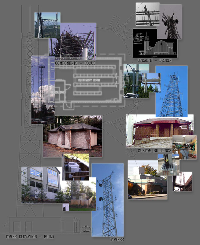Wireless Communications Architecture Design Industrial Project